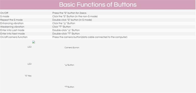 basic function of buttons cordless wand massager