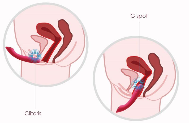 G-spot&Clitoris Stimulation