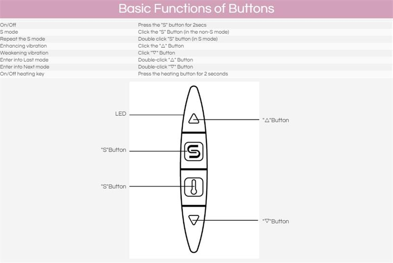 basic function of buttons  uk g spot heating vibe