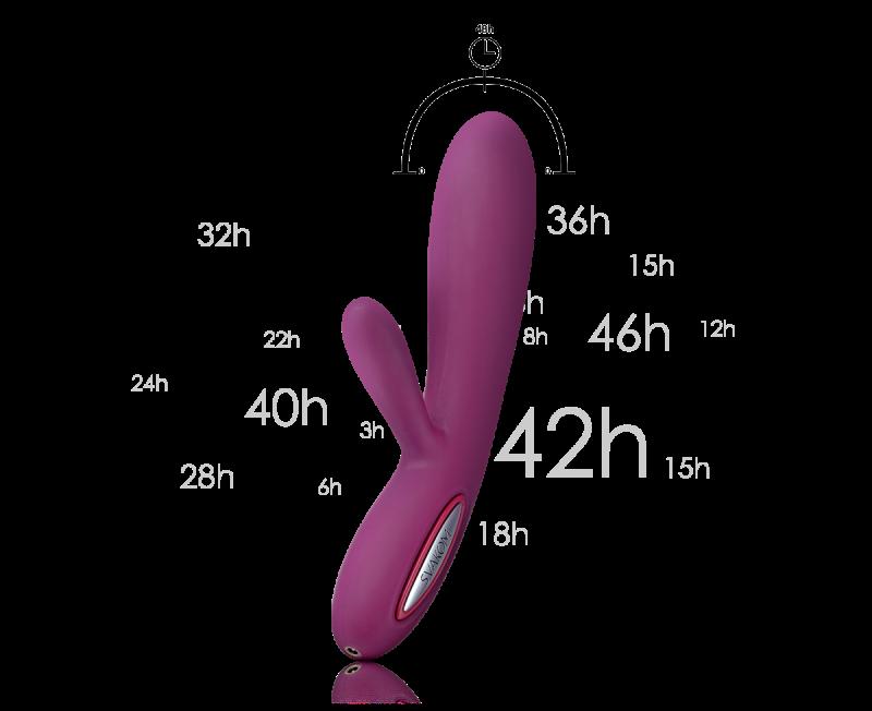 The world's longest use time vibrator g spotter