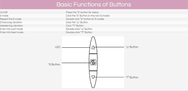 Environment Friendly Material g spot vibrator